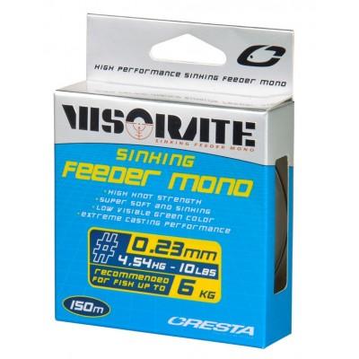 p3504-zylka-cresta-visorate-feeder-018mm-